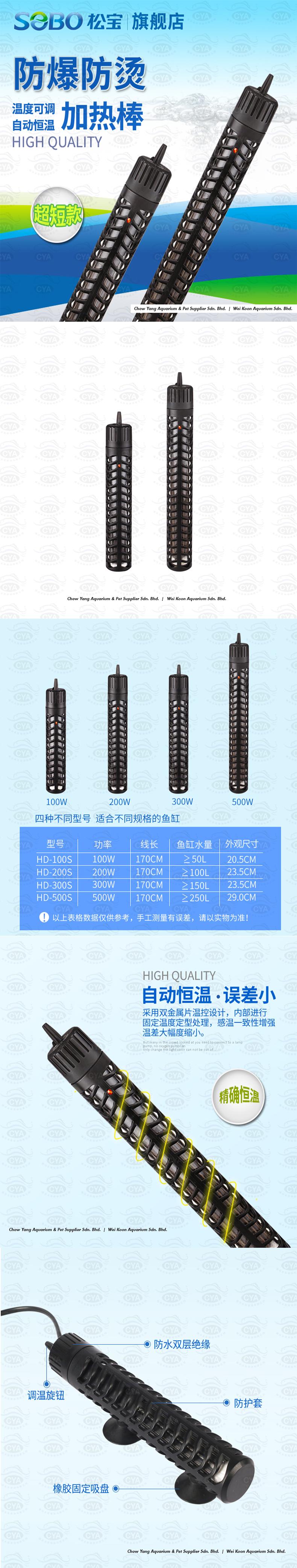 HD Series Heater - Modal