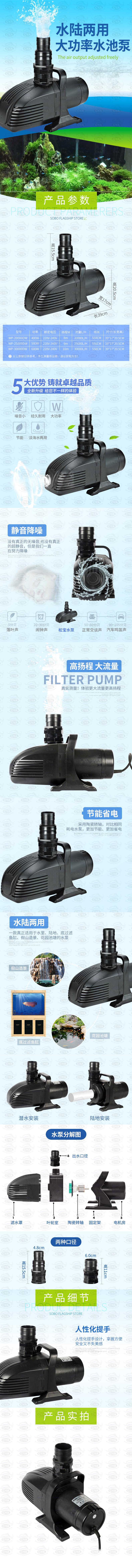 WP 20000 - 30000 Modal PSD